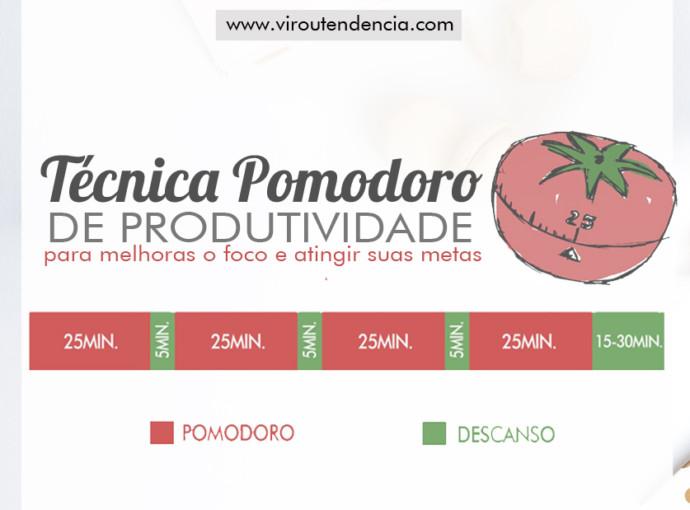 Técnica Pomodoro de Produtividade - Dicas para ser mais produtivo no dia a dia